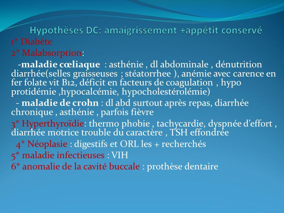 1* Diabète 2* Malabsorption: -maladie cœliaque : asthénie, dl abdominale, dénutrition diarrhée(selles graisseuses ; stéatorrhee ), anémie avec carence