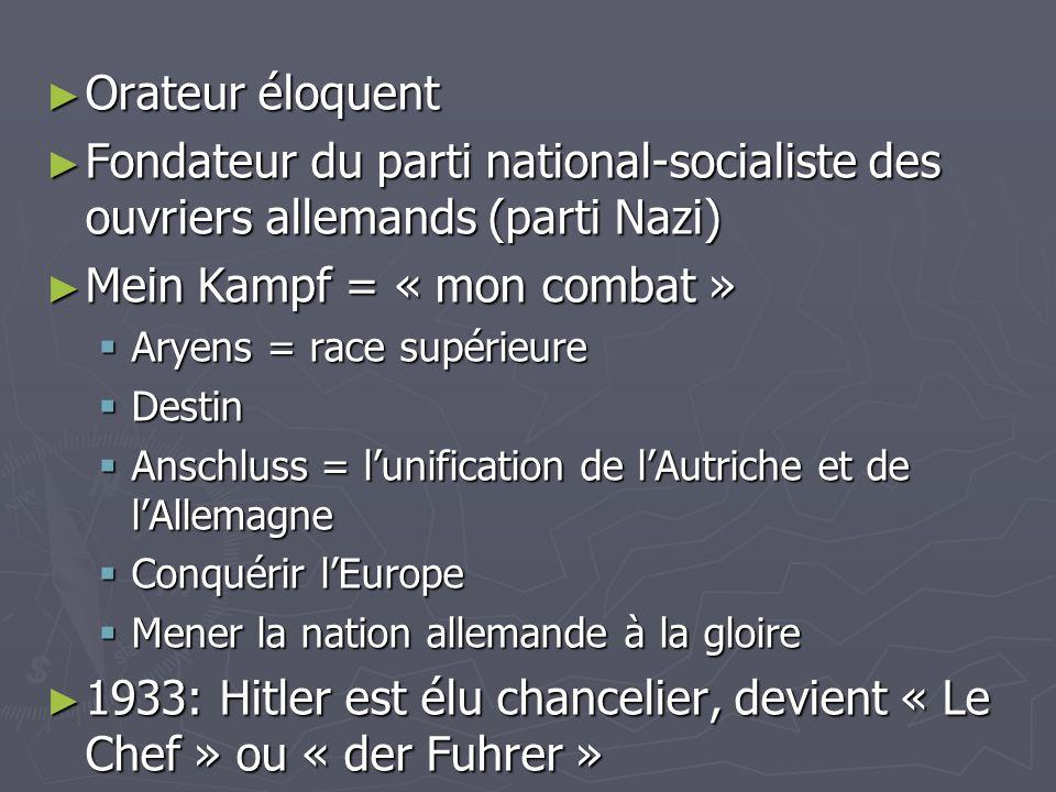 Orateur éloquent Orateur éloquent Fondateur du parti national-socialiste des ouvriers allemands (parti Nazi) Fondateur du parti national-socialiste de