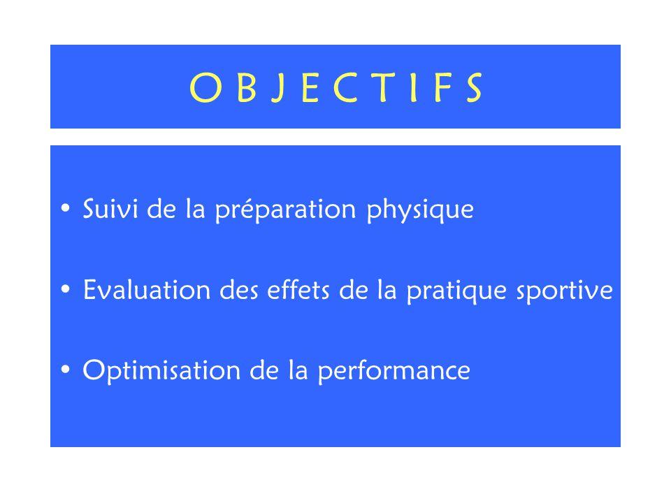 O B J E C T I F S Suivi de la préparation physique Evaluation des effets de la pratique sportive Optimisation de la performance