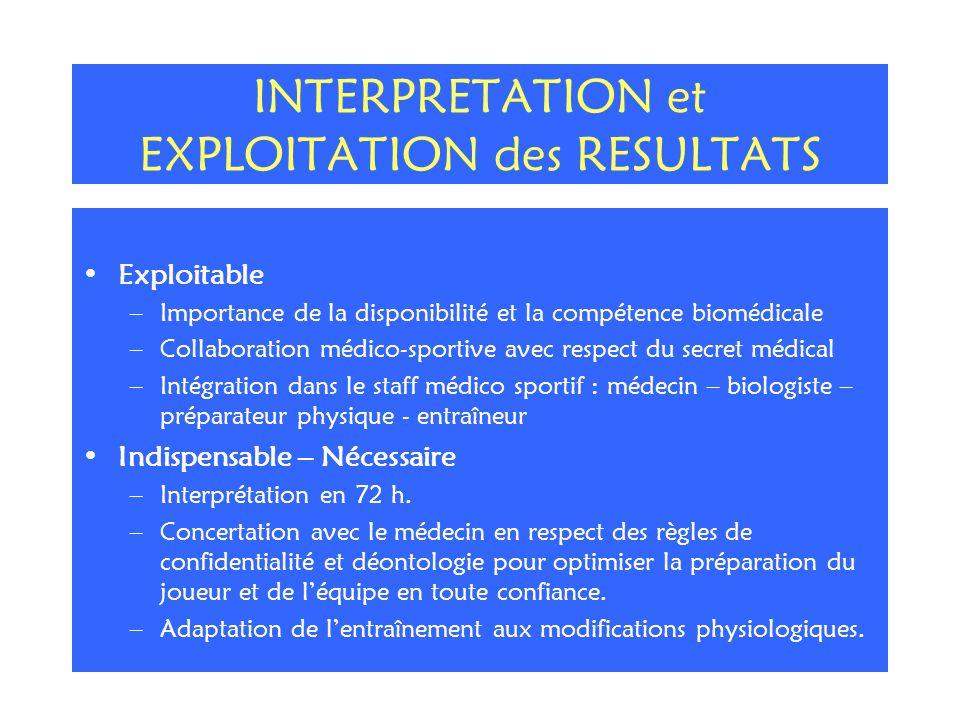 INTERPRETATION et EXPLOITATION des RESULTATS Exploitable –Importance de la disponibilité et la compétence biomédicale –Collaboration médico-sportive a