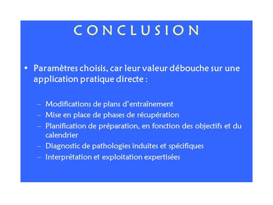 C O N C L U S I O N Paramètres choisis, car leur valeur débouche sur une application pratique directe : –Modifications de plans dentraînement –Mise en