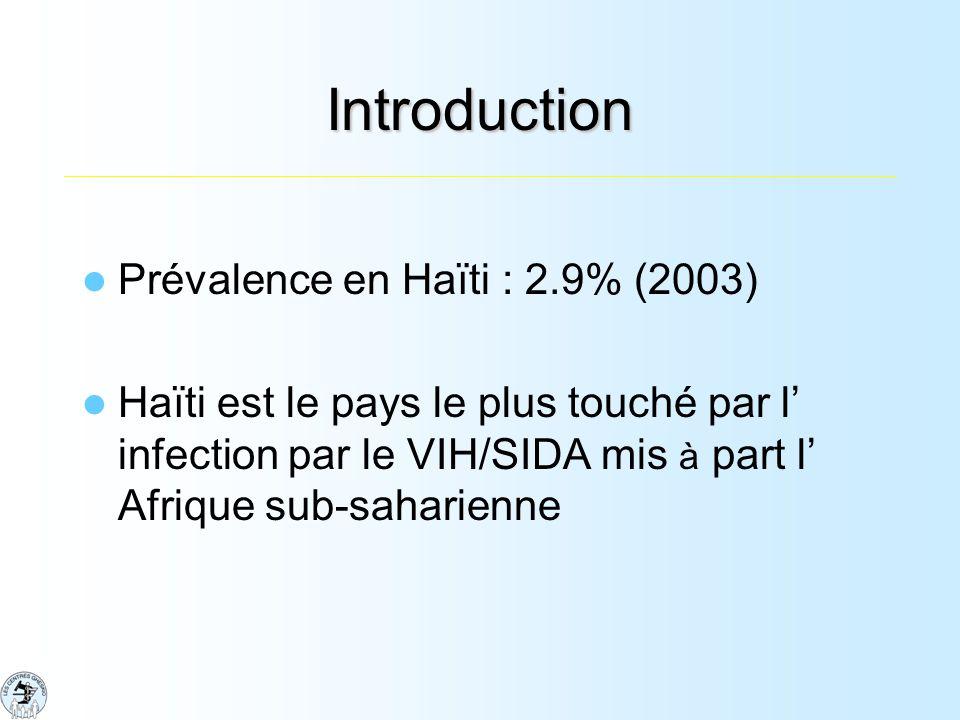 Introduction Adhérence thérapeutique Résistances ou mutations du virus Modifications des schémas thérapeutiques par le clinicien ARV anciens, coûts élevés des ARV récents