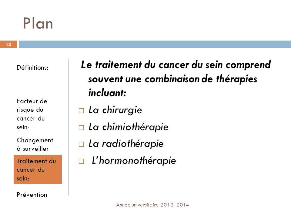 Plan Le traitement du cancer du sein comprend souvent une combinaison de thérapies incluant: La chirurgie La chimiothérapie La radiothérapie Lhormonot