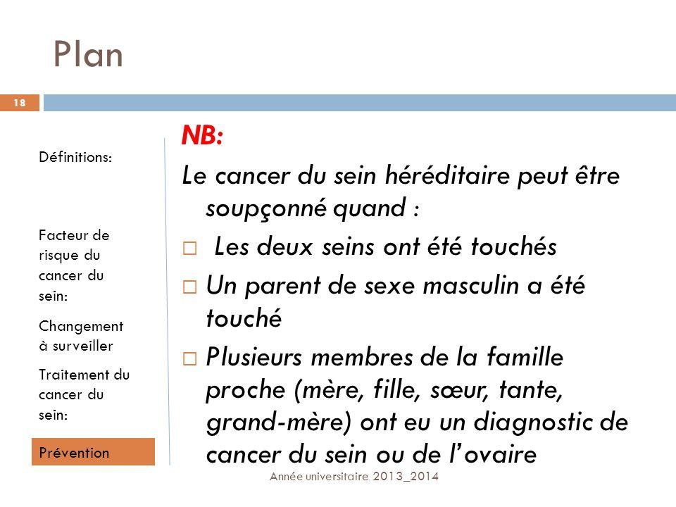 Plan NB: Le cancer du sein héréditaire peut être soupçonné quand : Les deux seins ont été touchés Un parent de sexe masculin a été touché Plusieurs me