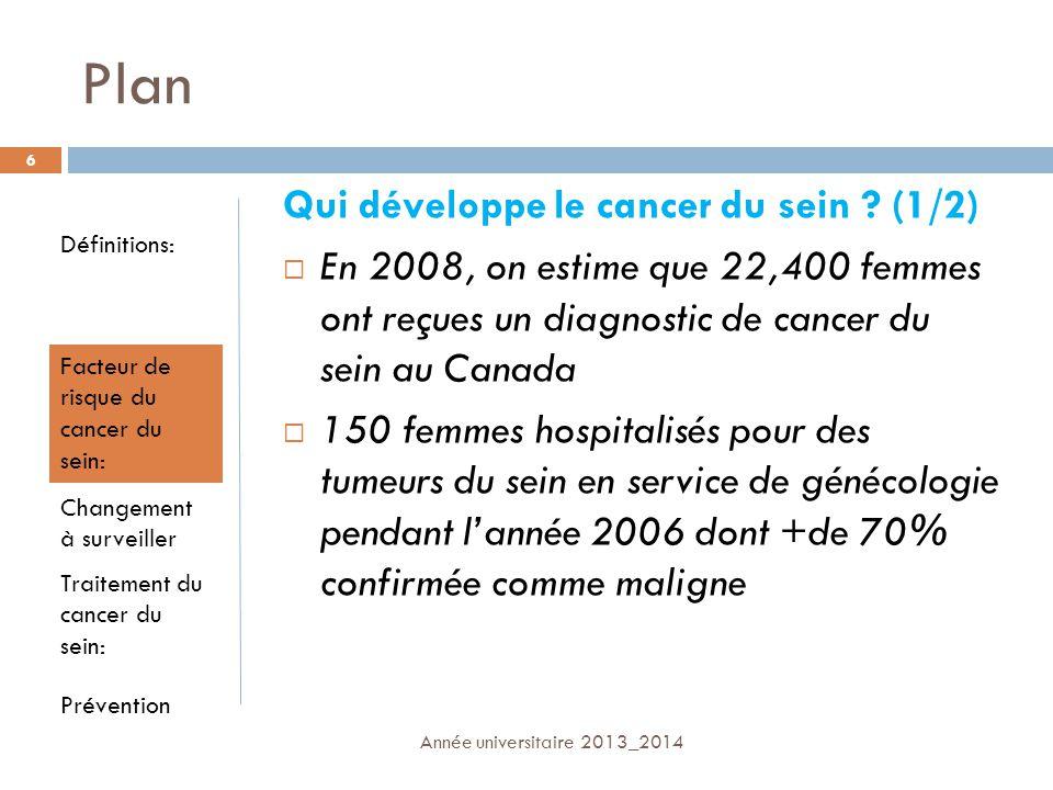 Plan Qui développe le cancer du sein ? (1/2) En 2008, on estime que 22,400 femmes ont reçues un diagnostic de cancer du sein au Canada 150 femmes hosp