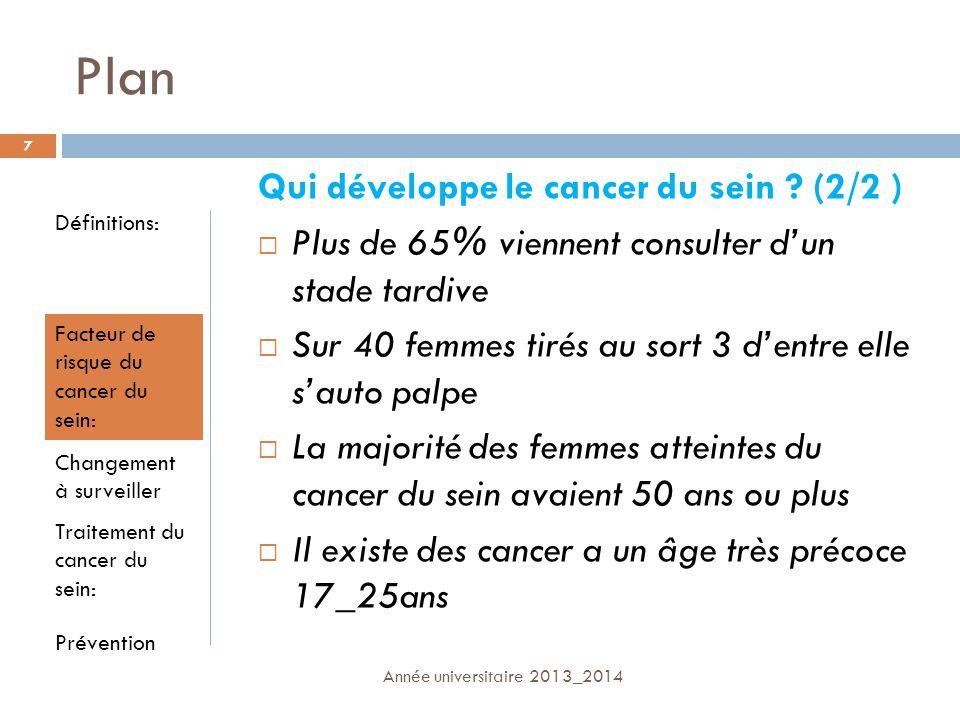 Plan Qui développe le cancer du sein ? (2/2 ) Plus de 65% viennent consulter dun stade tardive Sur 40 femmes tirés au sort 3 dentre elle sauto palpe L