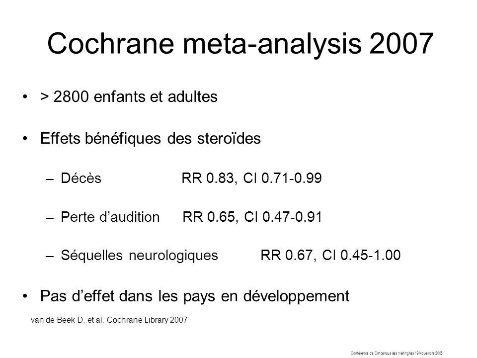 Conférence de Concensus des méningites 19 Novembre 2008 > 2800 enfants et adultes Effets bénéfiques des steroïdes –Décès RR 0.83, CI 0.71-0.99 –Perte