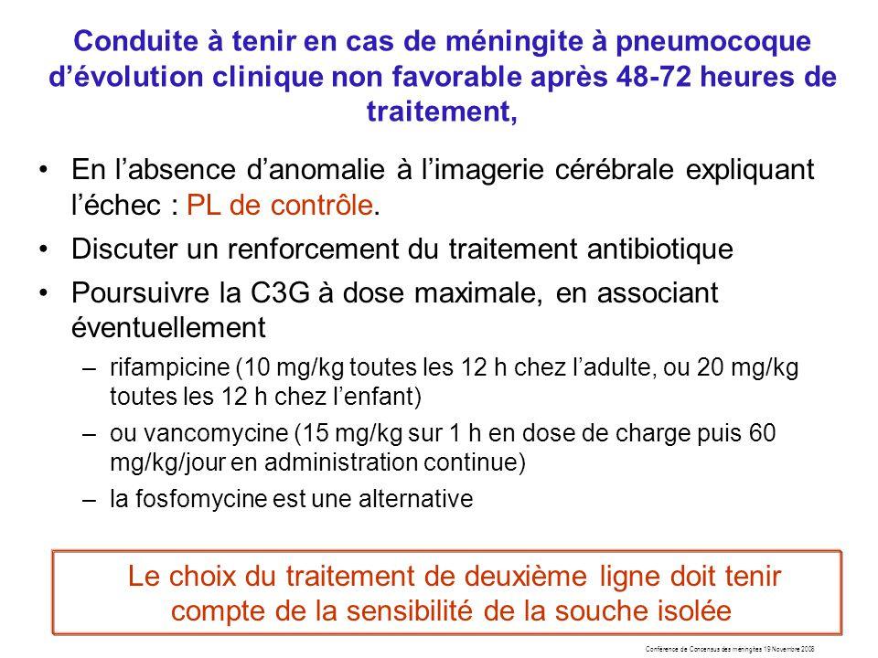 Conférence de Concensus des méningites 19 Novembre 2008 Conduite à tenir en cas de méningite à pneumocoque dévolution clinique non favorable après 48-