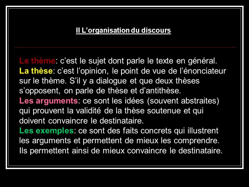 III- Les marques du discours argumentatif * Lénonciateur sexprime en général en disant je et en utilisant toutes les marques de la 1ère pers.