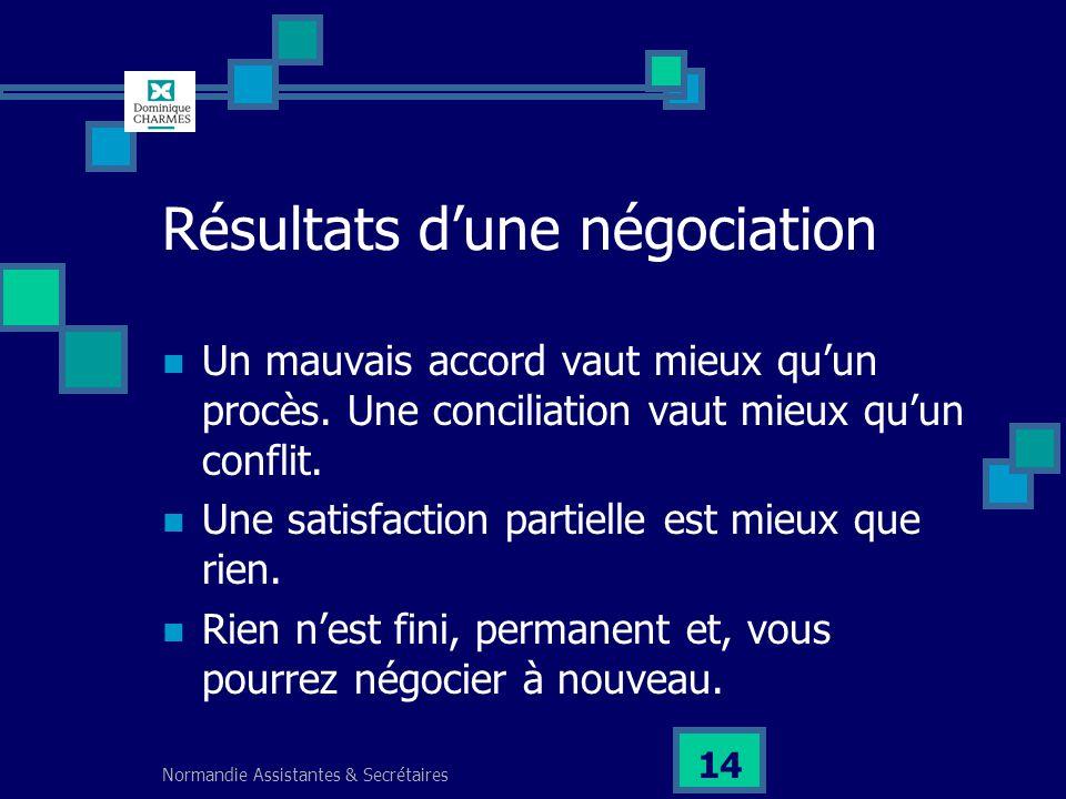 Normandie Assistantes & Secrétaires 14 Résultats dune négociation Un mauvais accord vaut mieux quun procès. Une conciliation vaut mieux quun conflit.