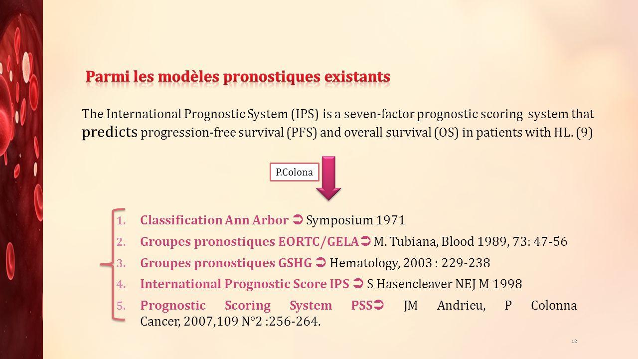 1. Classification Ann Arbor Symposium 1971 2. Groupes pronostiques EORTC/GELA M. Tubiana, Blood 1989, 73: 47-56 3. Groupes pronostiques GSHG Hematolog