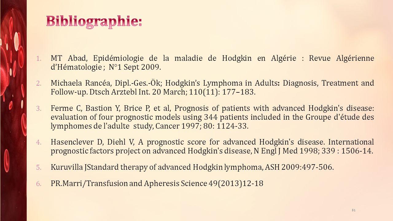 1. MT Abad, Epidémiologie de la maladie de Hodgkin en Algérie : Revue Algérienne dHématologie ; N°1 Sept 2009. 2. Michaela Rancéa, Dipl.-Ges.-Ök; Hodg
