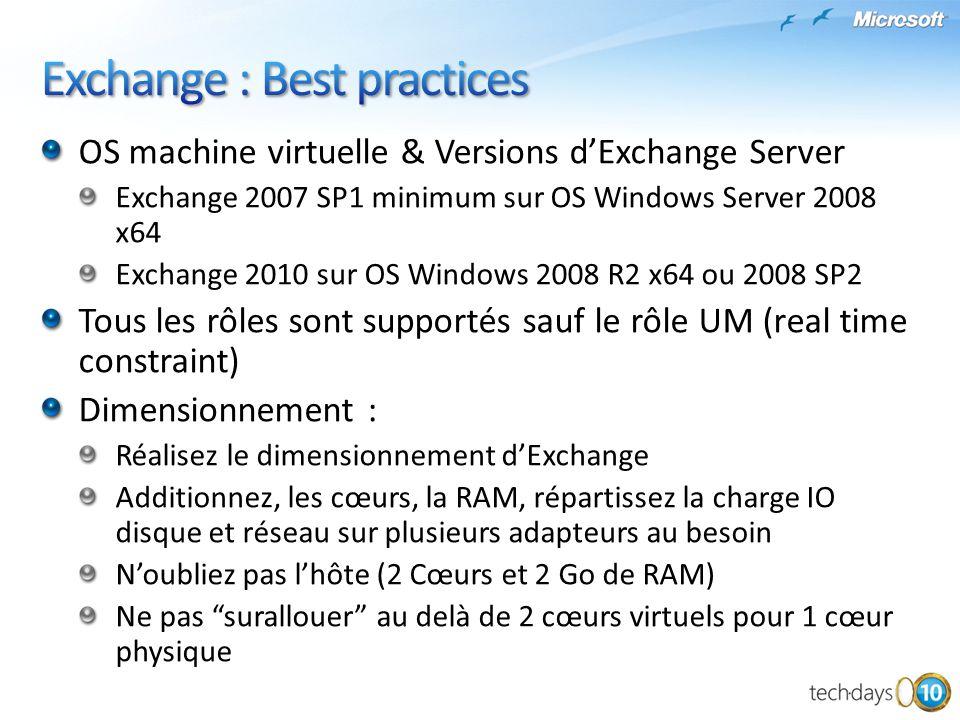 CPURAMDiskNetwork MBX 2007 +++ ++(+) MBX 2010 +++ ++ CAS 2007 +(+)++ +(+) Selon usages CAS 2010 ++(+)++++(+) HUB 2007/2010 ++(++) AV/AS ++(+) AV/AS ++(++) Mailqueue ++(+) EDGE 2007/2010 +(+)+++(+) UM 2007/2010 +++ +(+)