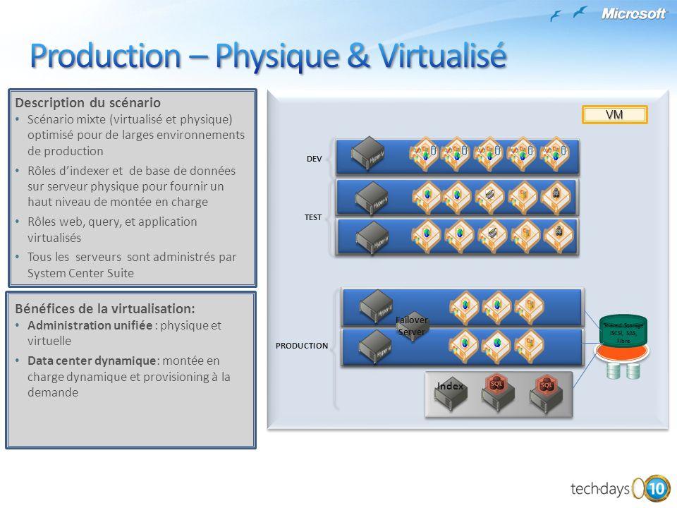 Description: Déploiement mixte phys./vituels Rôle Web, Query et application serveurs déployés en virtualisés et le role de base de données sur serveur physique Administré avec System Center Spécifications des machines Virtuelles: 3 serveurs physiques 4 x quad core xeon, 48 GB RAM 1 serveur dIndex dédié pour le crawling (chaque VMs avec 4 coeurs, 6 GB RAM) 10 Frontaux Web & Query serveurs (chaque VM avec 4 coeurs, 4 GB RAM) 2 serveurs dApplication (chaque VM avec 2 coeurs, 2 GB RAM) Controleur de domaine (chaque VM avec 2 coeurs, 2 GB RAM) Résultats du bench: Forte charge utilisateur dune capacité de 300K utilisateurs – un temps de réponse moyen entre 3 et 5 seconds Source: EMC Virtual Architecture for Microsoft Office SharePoint Server 2007 Enabled by Hyper-V (whitepaper)