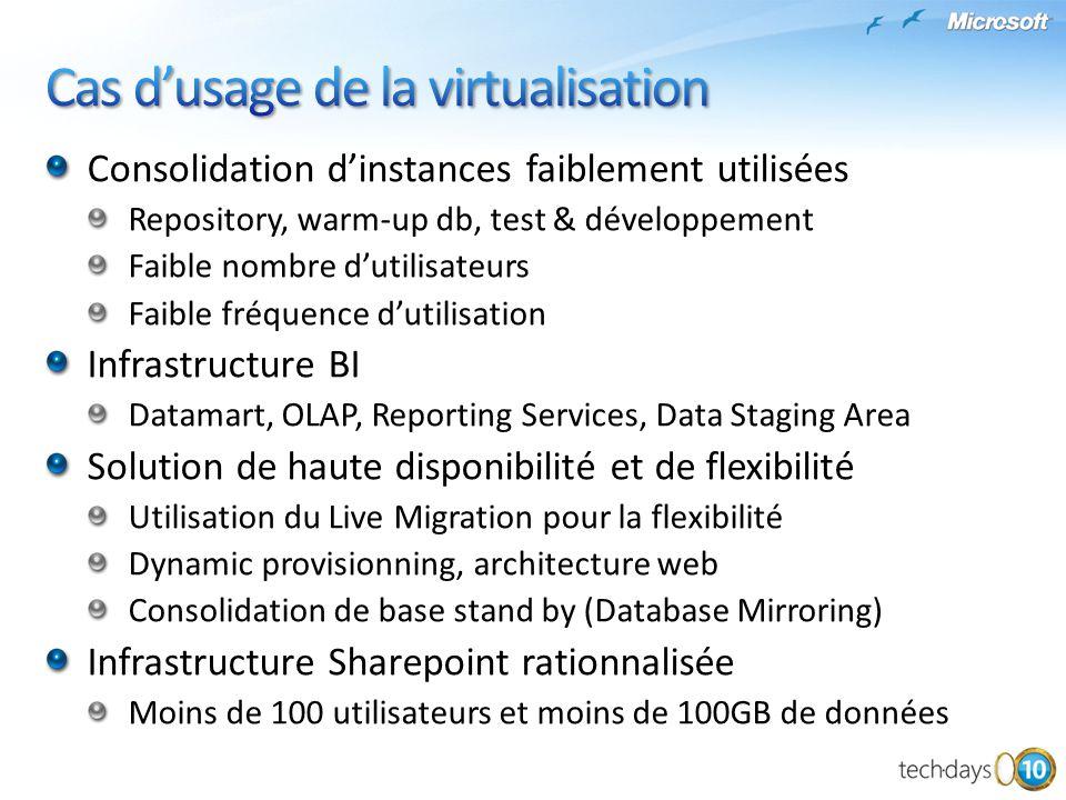 Utilisation plus de 4 cores et 8Go de RAM Limites de hyper-V à 4 vCPU par VM Au delà de 8Go, le ROI diminue (lié au coût de la RAM) Servir plus de 50 utilisateurs simultanés Contention sur les accès disque et la bande passante réseau Obtenir les meilleures performances Overhead de 15% sur les temps de réponse Si on ne connait pas bien lactivité de linstance SQL Mettre en place un monitoring, SCOM ou Multi-Server Mgt