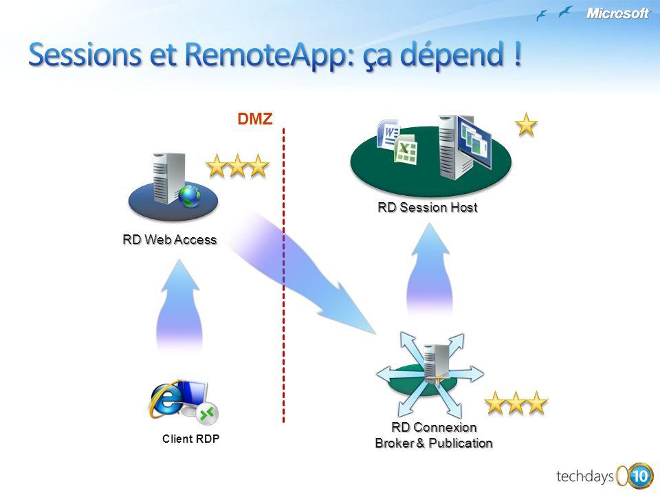 Client RD Redirector RD Connexion Broker & Publication VMs RD Virtualization Host
