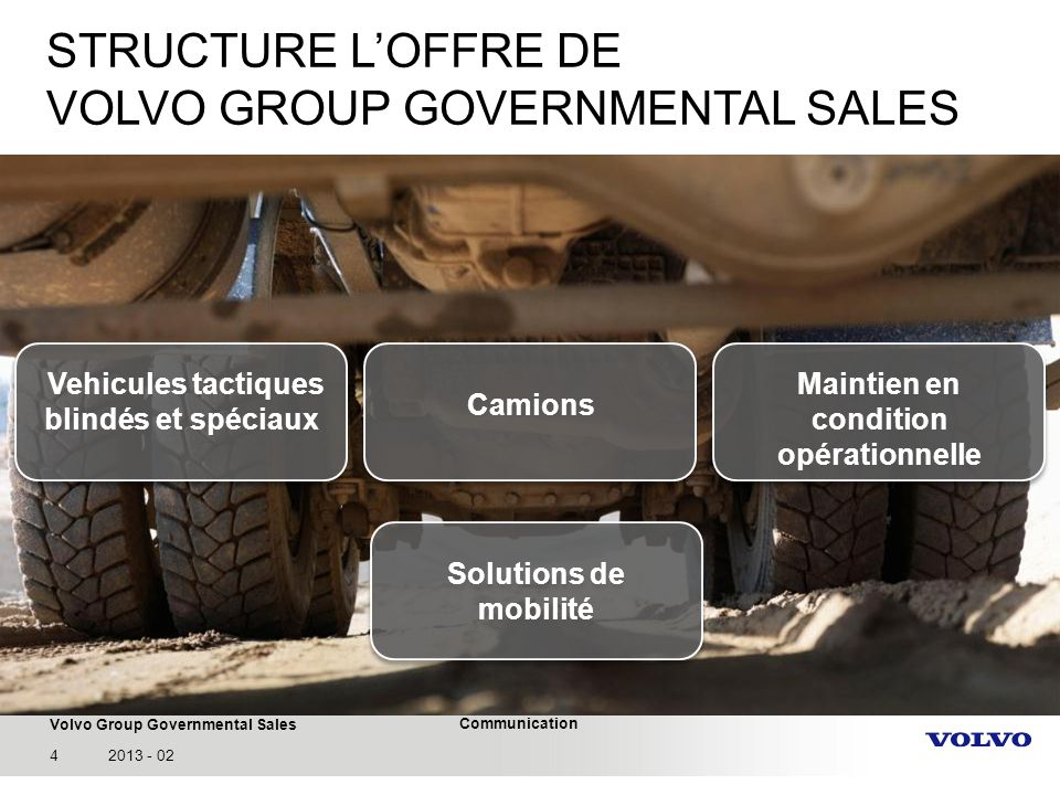 Volvo Group Governmental Sales Communication 42013 - 02 STRUCTURE LOFFRE DE VOLVO GROUP GOVERNMENTAL SALES Vehicules tactiques blindés et spéciaux Cam