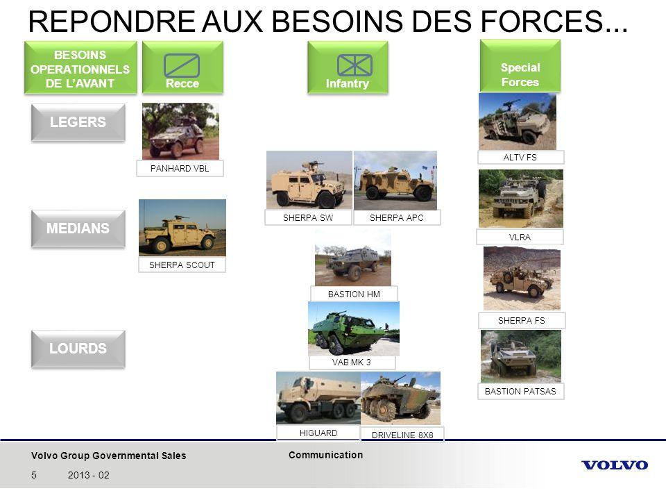 Volvo Group Governmental Sales Communication 52013 - 02 Infantry REPONDRE AUX BESOINS DES FORCES... Recce VLRA PANHARD VBL SHERPA FS VAB MK 3 SHERPA A