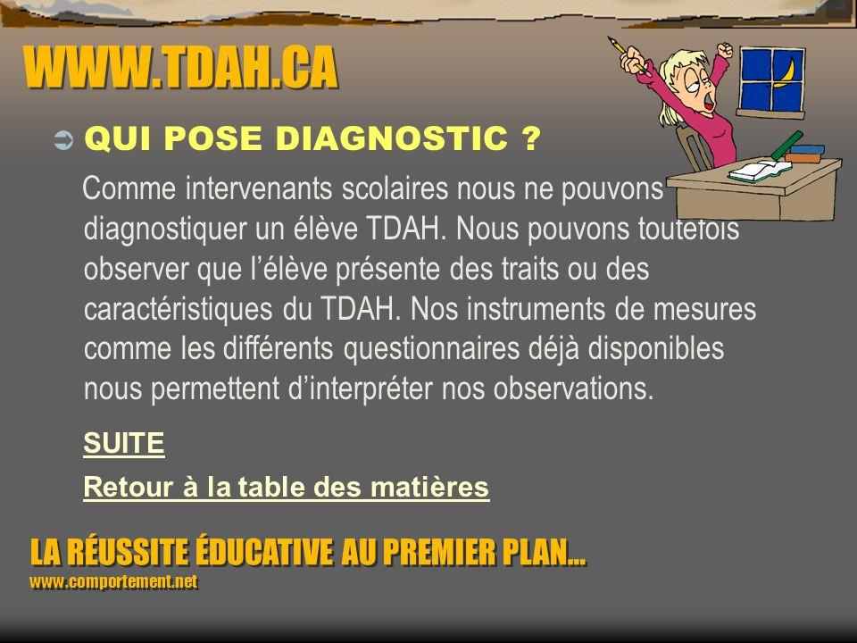 WWW.TDAH.CA LE DIAGNOSTIC ET LE TDAH (SUITE) Les informations tiennent compte plus spécifiquement de lanxiété, des troubles de lhumeur, des troubles d