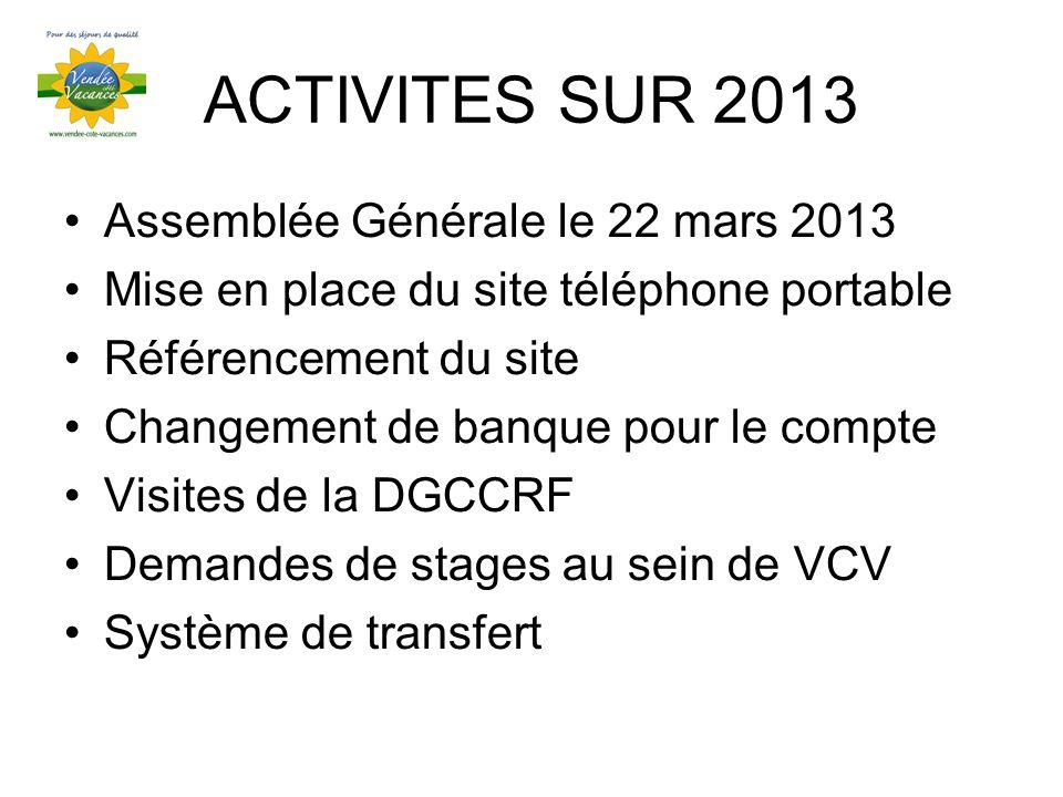 ACTIVITES SUR 2013 Assemblée Générale le 22 mars 2013 Mise en place du site téléphone portable Référencement du site Changement de banque pour le compte Visites de la DGCCRF Demandes de stages au sein de VCV Système de transfert