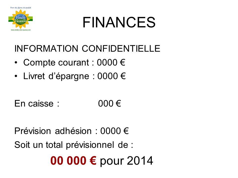 FINANCES INFORMATION CONFIDENTIELLE Compte courant : 0000 Livret dépargne : 0000 En caisse : 000 Prévision adhésion : 0000 Soit un total prévisionnel de : 00 000 pour 2014