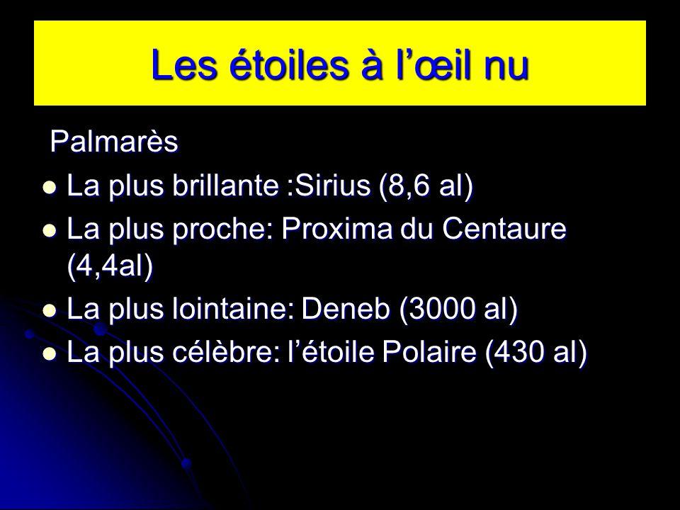 Les étoiles à lœil nu Palmarès La plus brillante :Sirius (8,6 al) La plus proche: Proxima du Centaure (4,4al) La plus lointaine: Deneb (3000 al) La plus célèbre: létoile Polaire (430 al)