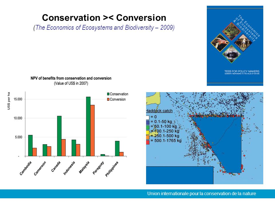 Union internationale pour la conservation de la nature Conservation >< Conversion (The Economics of Ecosystems and Biodiversity – 2009)