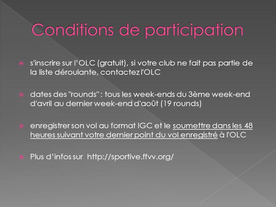 s'inscrire sur lOLC (gratuit), si votre club ne fait pas partie de la liste déroulante, contactez l'OLC dates des