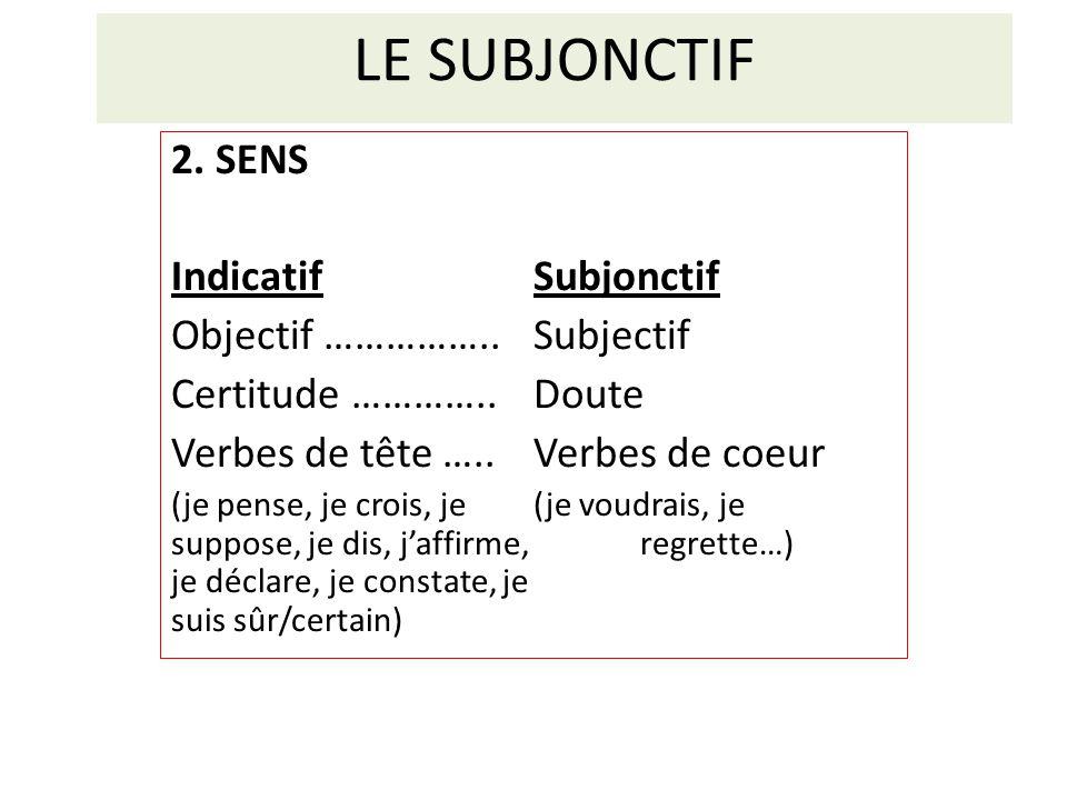 LE SUBJONCTIF 2. SENS Indicatif Objectif …………….. Certitude ………….. Verbes de tête ….. (je pense, je crois, je suppose, je dis, jaffirme, je déclare, je