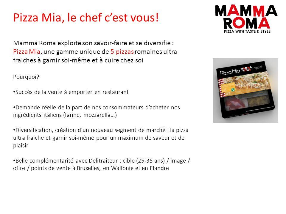 Pizza Mia, le chef cest vous! Mamma Roma exploite son savoir-faire et se diversifie : Pizza Mia, une gamme unique de 5 pizzas romaines ultra fraiches