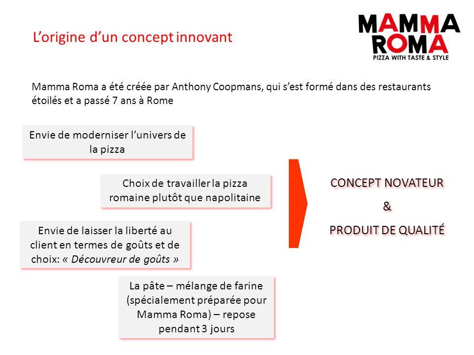 Mamma Roma est le leader de la pizza romaine haut de gamme, with taste and style, et du concept de la vente au poids à Bruxelles.