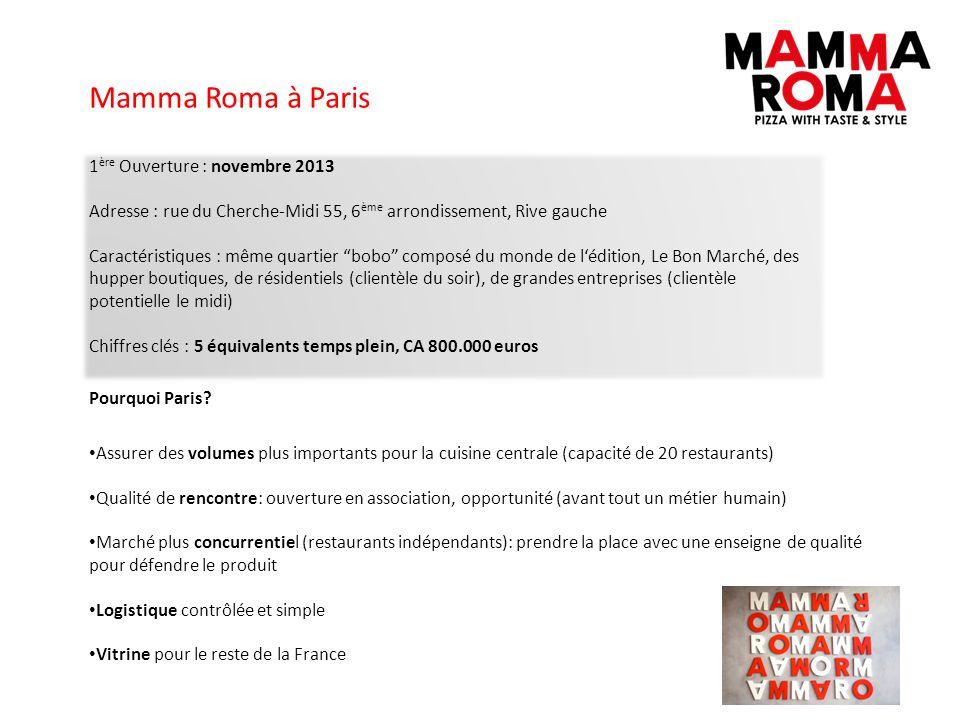 Mamma Roma à Paris 1 ère Ouverture : novembre 2013 Adresse : rue du Cherche-Midi 55, 6 ème arrondissement, Rive gauche Caractéristiques : même quartie