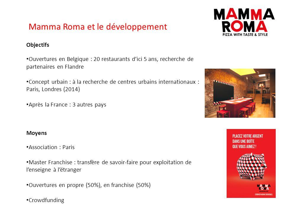Mamma Roma et le développement Objectifs Ouvertures en Belgique : 20 restaurants dici 5 ans, recherche de partenaires en Flandre Concept urbain : à la