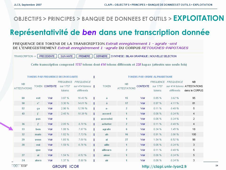 JLC5, Septembre 2007 CLAPI – OBJECTIFS > PRINCIPES > BANQUE DE DONNEES ET OUTILS > EXPLOITATION 24 GROUPE ICOR http://clapi.univ-lyon2.fr OBJECTIFS > PRINCIPES > BANQUE DE DONNEES ET OUTILS > EXPLOITATION Représentativité de ben dans une transcription donnée