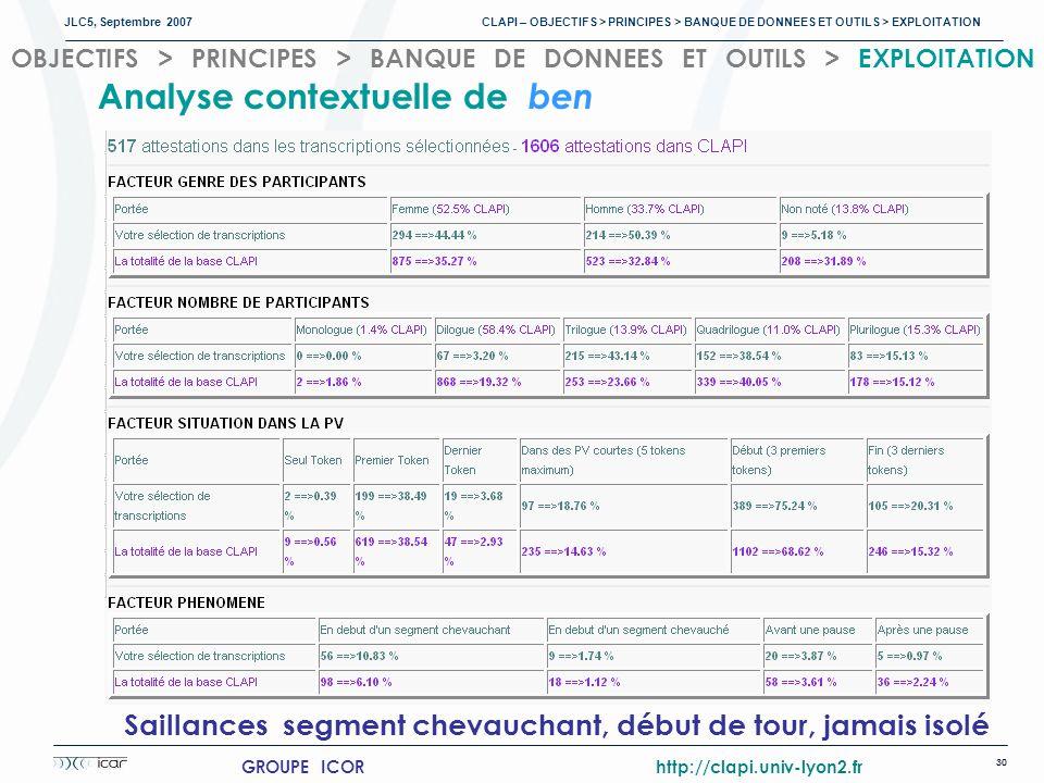 JLC5, Septembre 2007 CLAPI – OBJECTIFS > PRINCIPES > BANQUE DE DONNEES ET OUTILS > EXPLOITATION 30 GROUPE ICOR http://clapi.univ-lyon2.fr OBJECTIFS > PRINCIPES > BANQUE DE DONNEES ET OUTILS > EXPLOITATION Saillances segment chevauchant, début de tour, jamais isolé Analyse contextuelle de ben
