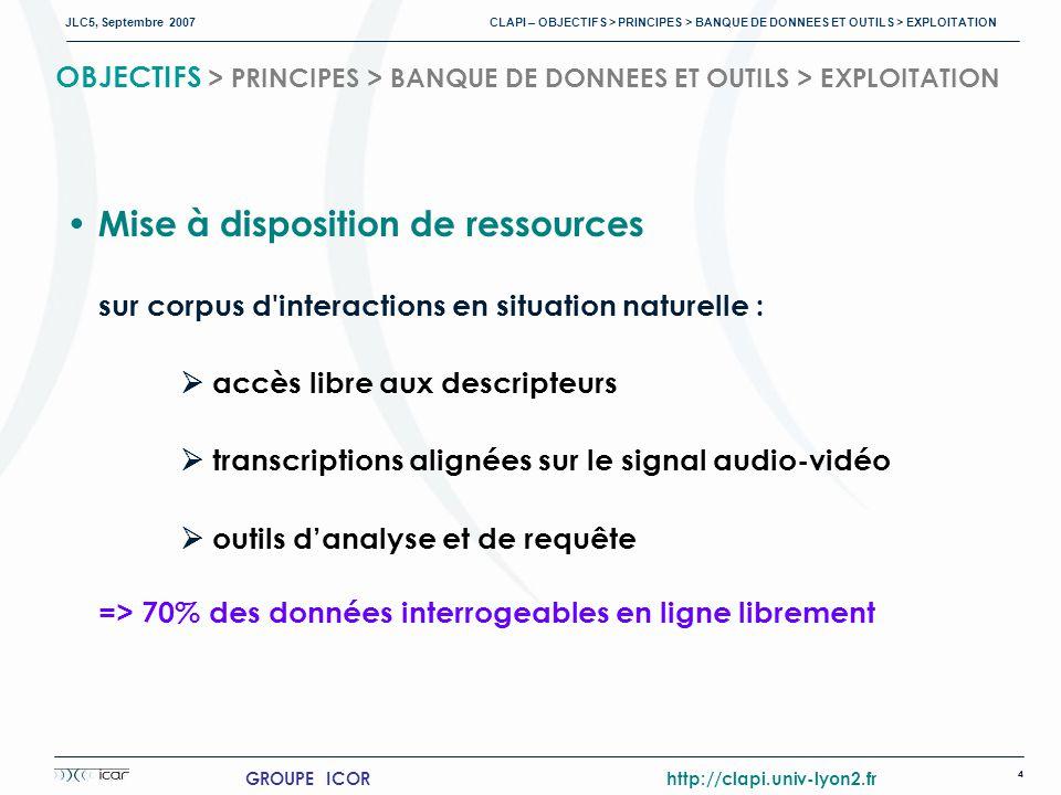 JLC5, Septembre 2007 CLAPI – OBJECTIFS > PRINCIPES > BANQUE DE DONNEES ET OUTILS > EXPLOITATION 4 GROUPE ICOR http://clapi.univ-lyon2.fr OBJECTIFS > PRINCIPES > BANQUE DE DONNEES ET OUTILS > EXPLOITATION Mise à disposition de ressources sur corpus d interactions en situation naturelle : accès libre aux descripteurs transcriptions alignées sur le signal audio-vidéo outils danalyse et de requête => 70% des données interrogeables en ligne librement