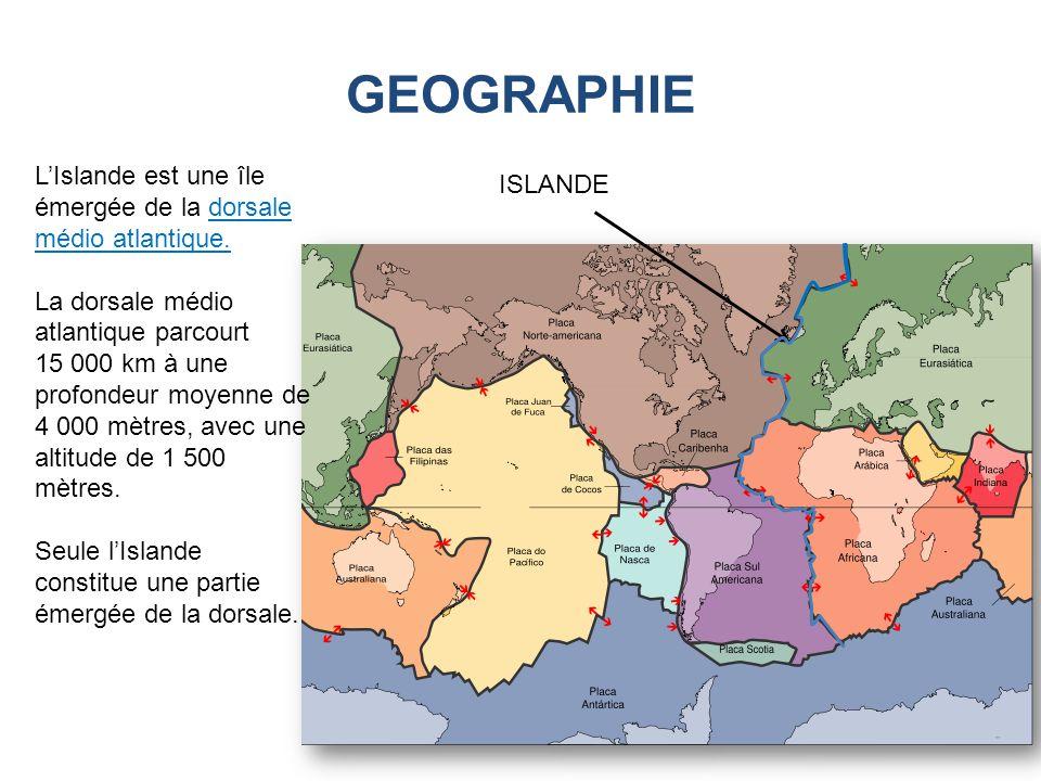 GEOGRAPHIE ISLANDE LIslande est une île émergée de la dorsale médio atlantique. La dorsale médio atlantique parcourt 15 000 km à une profondeur moyenn