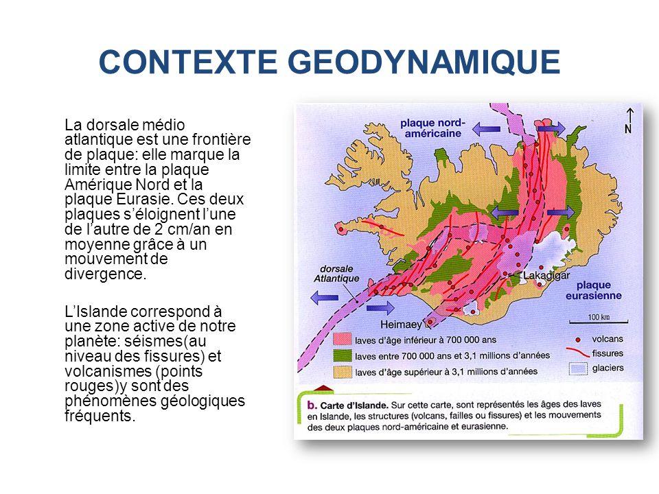 CONTEXTE GEODYNAMIQUE La dorsale médio atlantique est une frontière de plaque: elle marque la limite entre la plaque Amérique Nord et la plaque Eurasi