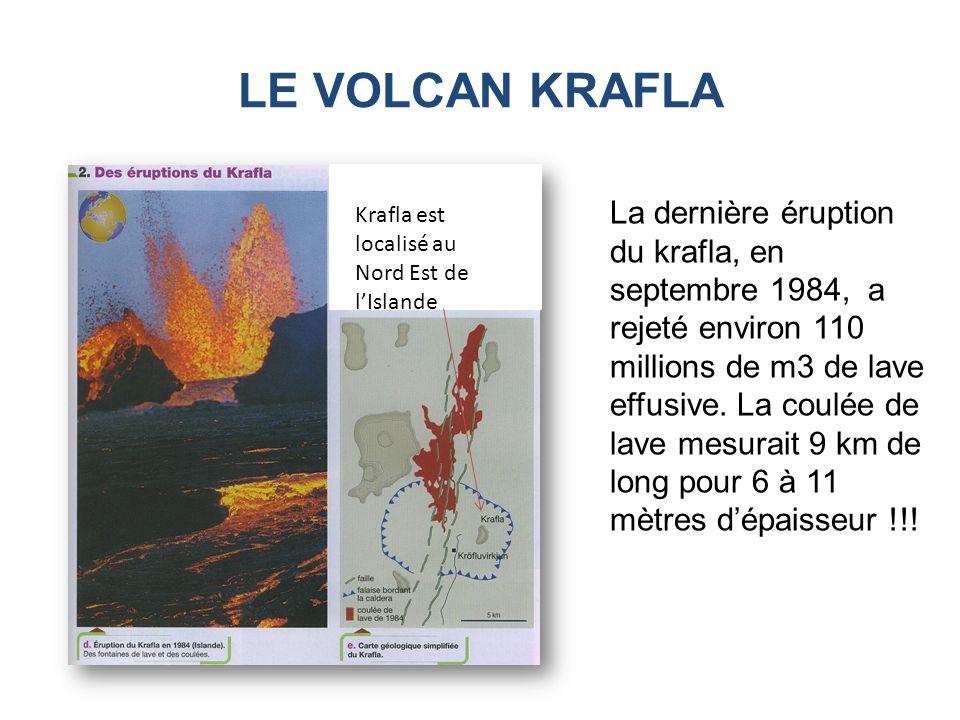 LE VOLCAN KRAFLA La dernière éruption du krafla, en septembre 1984, a rejeté environ 110 millions de m3 de lave effusive. La coulée de lave mesurait 9