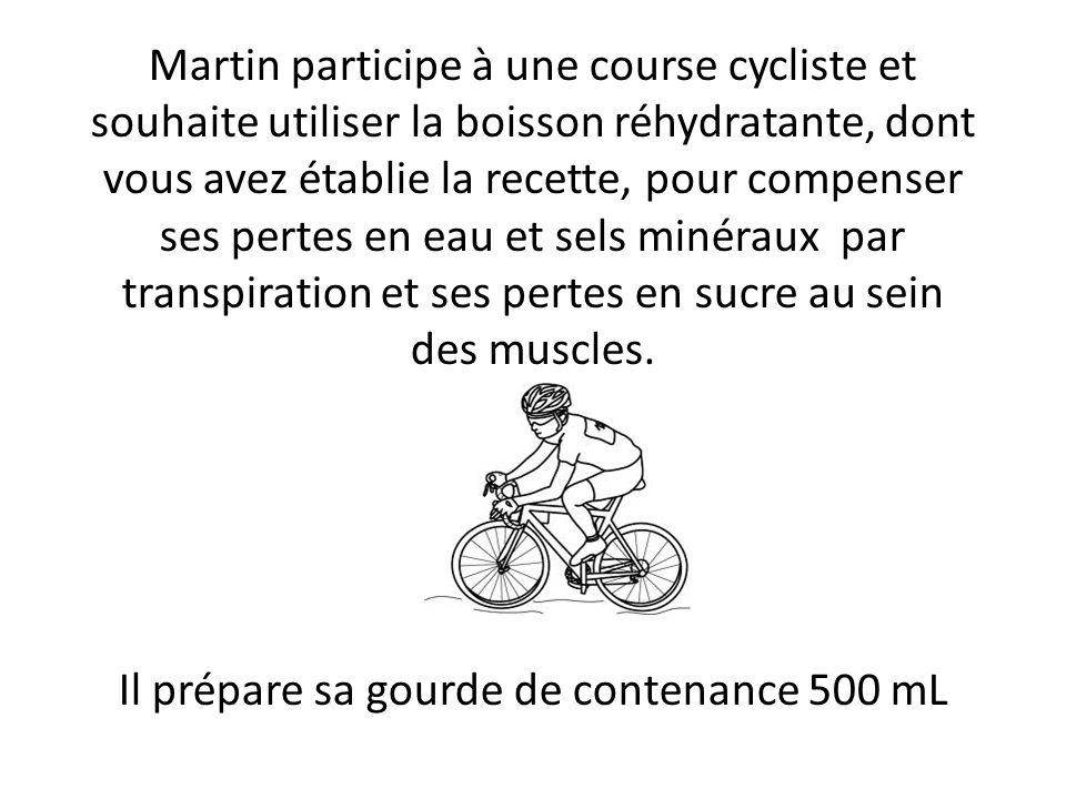 Martin participe à une course cycliste et souhaite utiliser la boisson réhydratante, dont vous avez établie la recette, pour compenser ses pertes en e