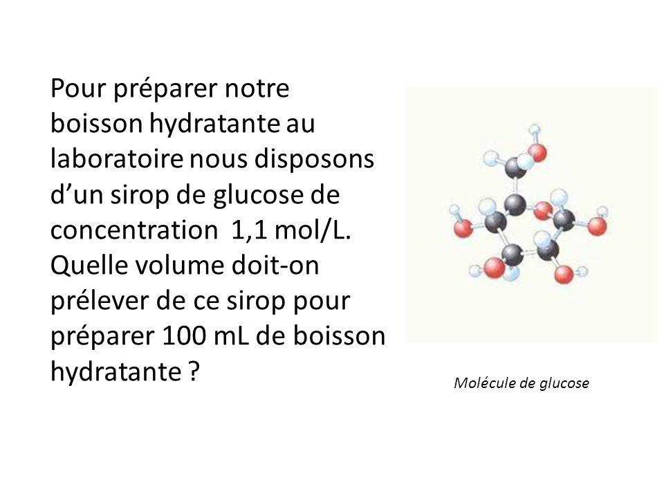 Pour préparer notre boisson hydratante au laboratoire nous disposons dun sirop de glucose de concentration 1,1 mol/L. Quelle volume doit-on prélever d