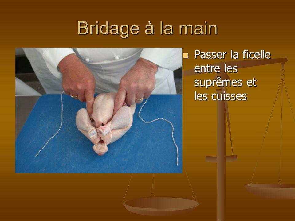 Bridage à la main Passer la ficelle entre les suprêmes et les cuisses