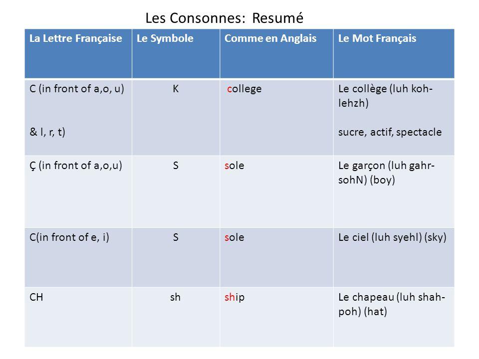 Les Consonnes: Resumé La Lettre FrançaiseLe SymboleComme en AnglaisLe Mot Français C (in front of a,o, u) & l, r, t) K collegeLe collège (luh koh- leh