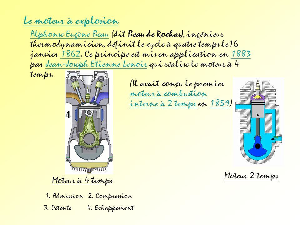 Ferdinand Carré invente, en 1858, le réfrigérateur à absorption réfrigérateur à absorption Réfrigérateur contemporain Ferdinand Carré