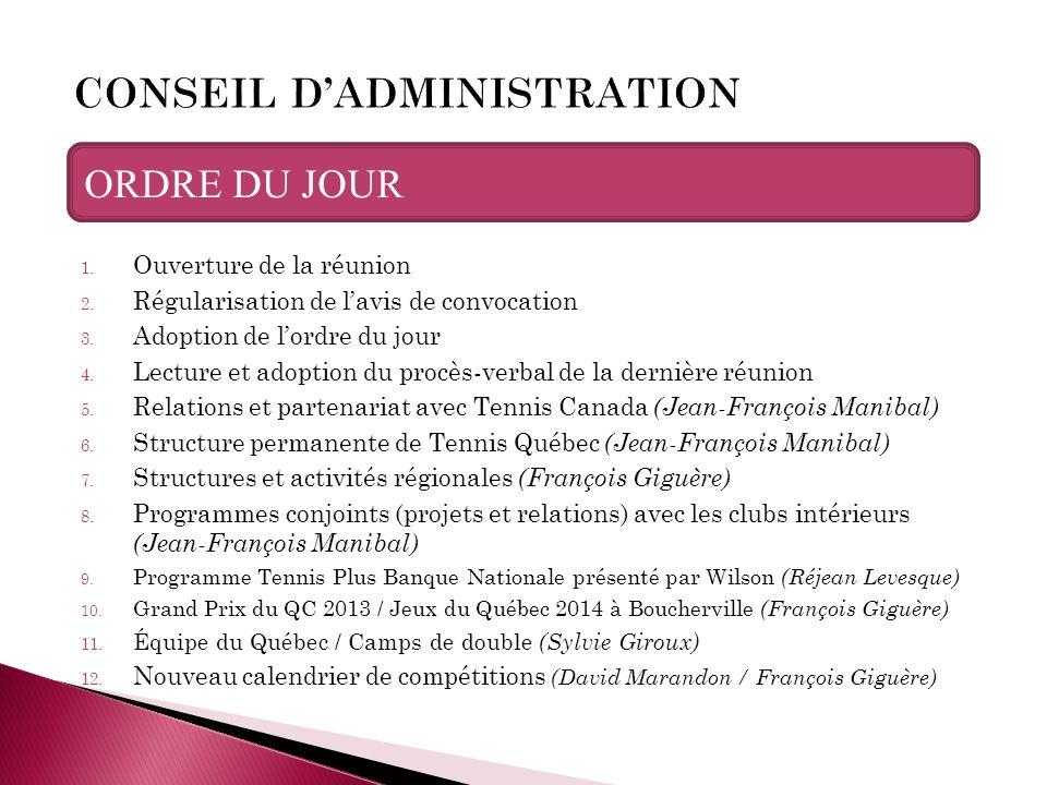 13.Championnat canadien et circuit collégial/universitaire (François Giguère ) 14.