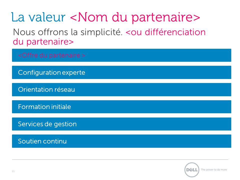 Configuration experte Orientation réseau Formation initiale Services de gestion La valeur Nous offrons la simplicité.