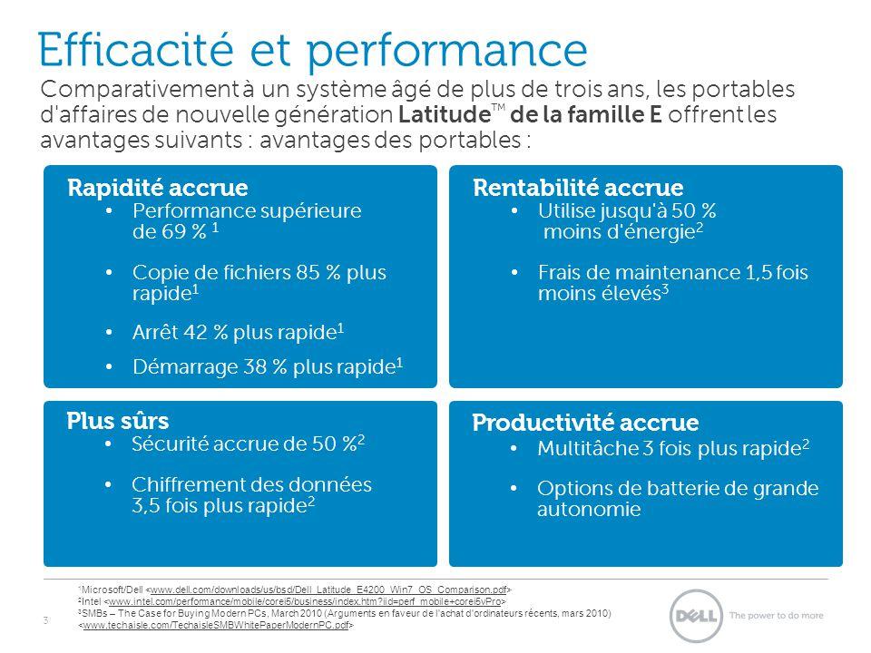 Efficacité et performance 3 Comparativement à un système âgé de plus de trois ans, les portables d affaires de nouvelle génération Latitude de la famille E offrent les avantages suivants : avantages des portables : 1 Microsoft/Dell 2 Intel 3 SMBs – The Case for Buying Modern PCs, March 2010 (Arguments en faveur de l achat d ordinateurs récents, mars 2010) Rapidité accrue Performance supérieure de 69 % 1 Copie de fichiers 85 % plus rapide 1 Arrêt 42 % plus rapide 1 Démarrage 38 % plus rapide 1 Productivité accrue Multitâche 3 fois plus rapide 2 Options de batterie de grande autonomie Plus sûrs Sécurité accrue de 50 % 2 Chiffrement des données 3,5 fois plus rapide 2 Rentabilité accrue Utilise jusqu à 50 % moins d énergie 2 Frais de maintenance 1,5 fois moins élevés 3