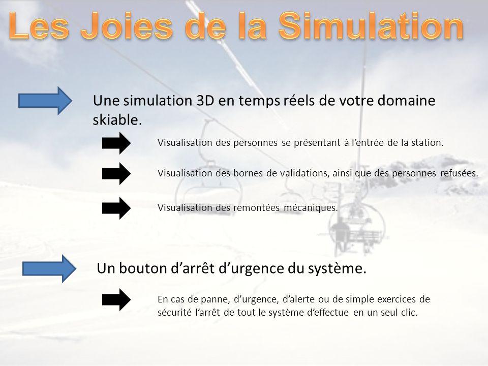 Une simulation 3D en temps réels de votre domaine skiable. Visualisation des personnes se présentant à lentrée de la station. Visualisation des bornes