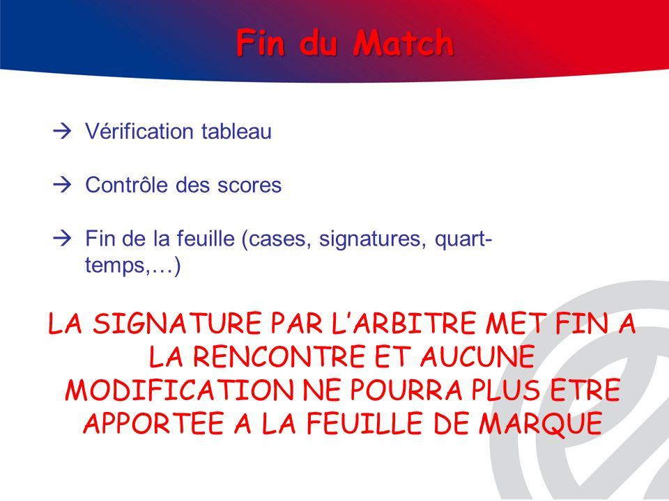 Fin du Match Vérification tableau Contrôle des scores Fin de la feuille (cases, signatures, quart- temps,…) LA SIGNATURE PAR LARBITRE MET FIN A LA REN