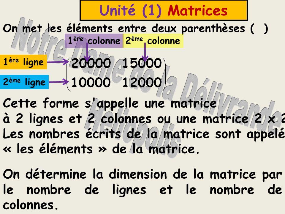 Unité (1) Matrices Cette forme s appelle une matrice à 2 lignes et 2 colonnes ou une matrice 2 x 2.